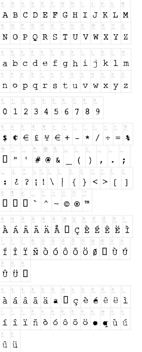dafont typewriter rough typewriter font dafont com