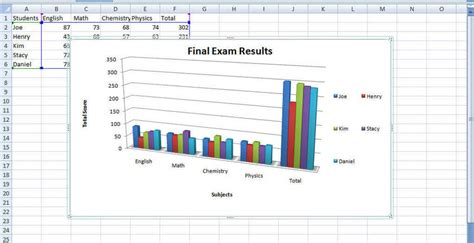 excel 2010 tutorial charts and graphs how to make charts graphs in microsoft excel 2013 2010