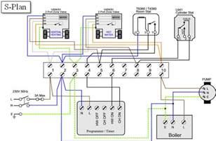 taco 1 zone valve wiring diagram taco zone valve 24v elsavadorla