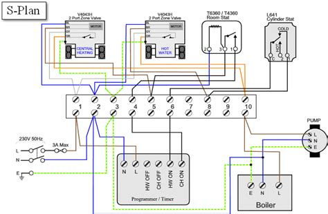 system boiler wiring diagram steam boiler wiring diagram