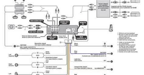 sony xplod radio wiring diagram wiring diagram and