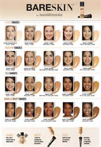 bare minerals foundation colors find your foundation complexion
