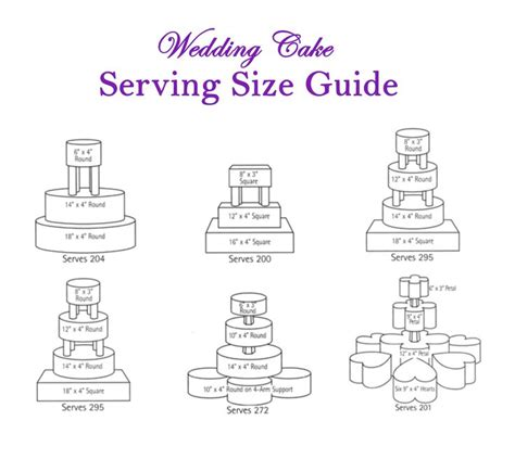 wilton wedding cake serving chart 25 best cake guide images on cake serving