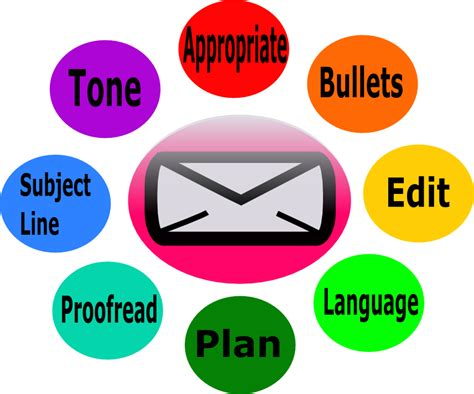 email etiquette 5 new grad tips for communicating with physicians