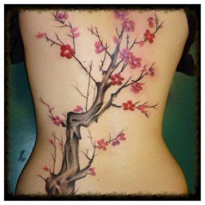 tattoo aftercare second skin understanding the healing process of your new tattoo