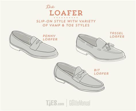 different types of loafers the ultimate s dress shoe guide the gentlemanual a