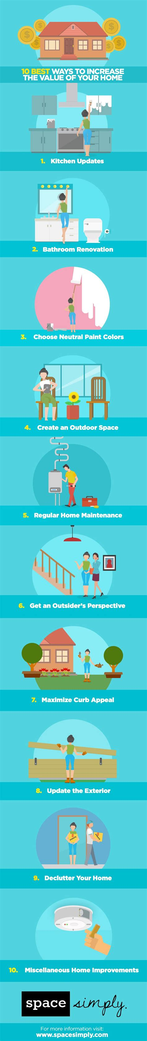 10 best ways to increase the value of your home