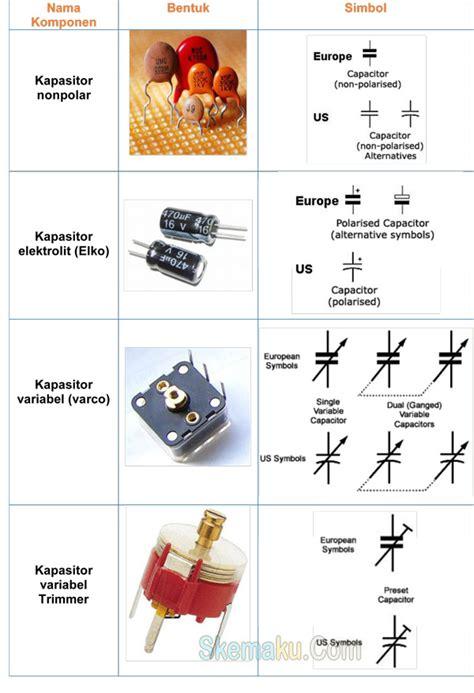 simbol resistor dan induktor karakteristik resistor kapasitor dan induktor 28 images rangkaian paralel resistor induktor