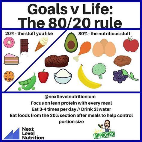 weight loss 80 20 rule best 25 80 20 rule diet ideas on clean