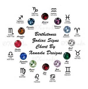 astrology color birthstone zodiac signs i don t know where else to put this pinterest zodiac and capricorn