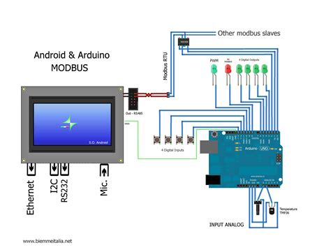 android arduino communication via modbus rs485