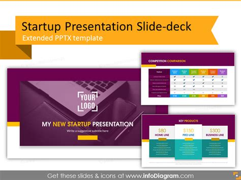 Startup Presentation Powerpoint Template Investor Pitch Deck Ppt Pitch Template Powerpoint