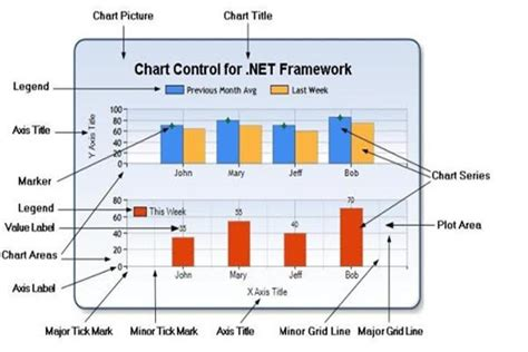 tutorial asp net core mvc displaying charts in asp net mvc web development tutorial