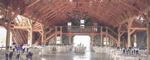 wedding venue business plan