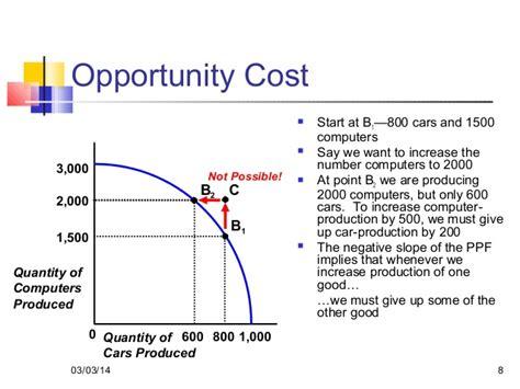 ppf diagram economics an introduction to tanzania