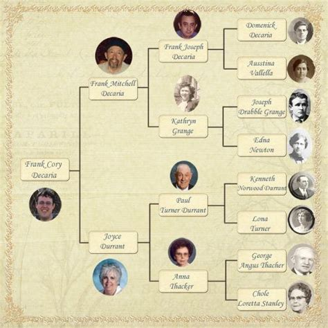 scrapbook layout family tree 525 best images about genealogy scrapbook ideas on