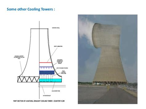 layout of conventional thermal power plant flow diagram of thermal power plant driverlayer search