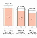 Image result for iphone 6 size screen