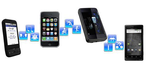 Lu Sensor Mobil smartphone sensing