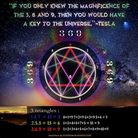 zero point energy tesla the power of 3 6 9 tesla s re discovery vortex