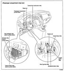 Hyundai 187 tucson 187 2008 187 recalls switch makes 2008 hyundai