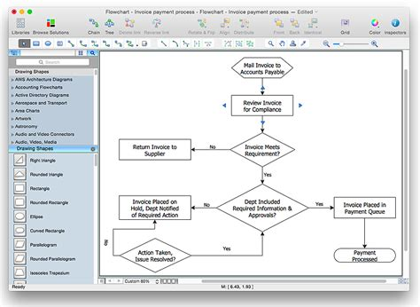os x flowchart diagram flowchart mac choice image how to guide and refrence