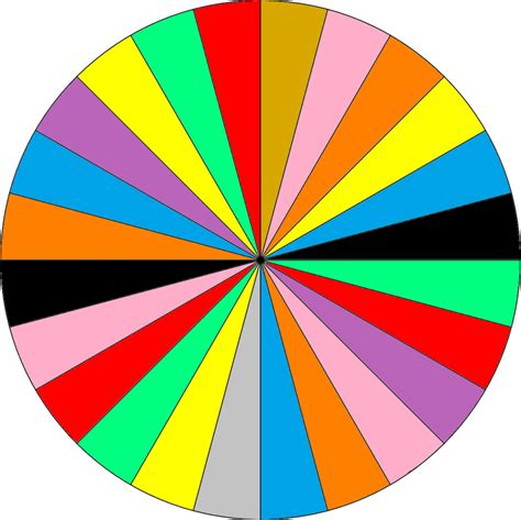 wheel of fortune template swing a roulete style poly wheel in java stack