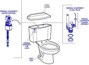 American standard 2349 010 iris 1 6 gpf elongated toilet