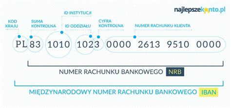 fat32 format co to jest numer konta bankowego iban i nrb