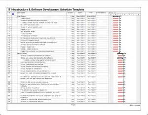 software development project template 17 best images about it project management on