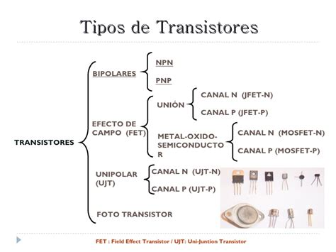 transistor bjt y ujt exposicion transistores