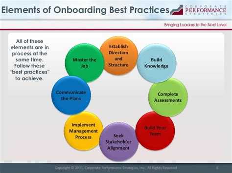 best on new leader onboarding best practices