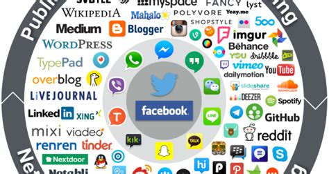 a social media primer for new lawyers 2015 edition part