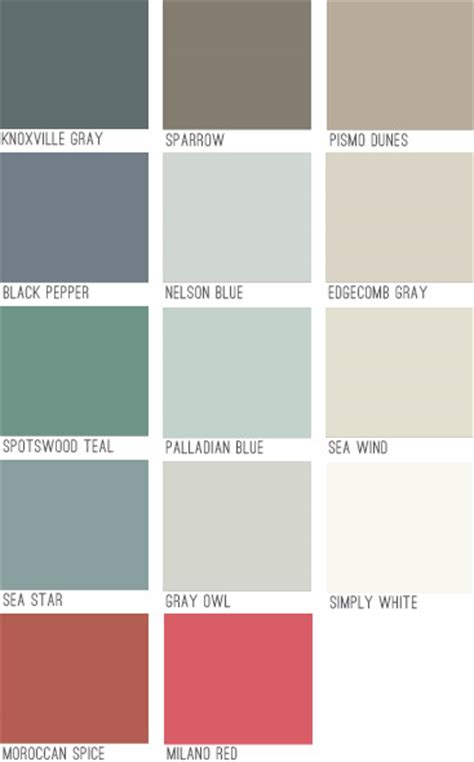 pondering layout changes paint color possibilities house