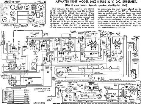 Atwater Kent Model 305z 5 Tube 32 V D C Superhet Radio