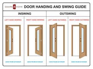 aaw doors inc rustic 1 lite panel 1 lite solid rustic