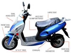Electric Vehicle Technology S Z 20 Scooter Scooter Html Electric Motor Scooters Electric Bikes