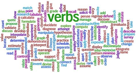 positive verb glossary