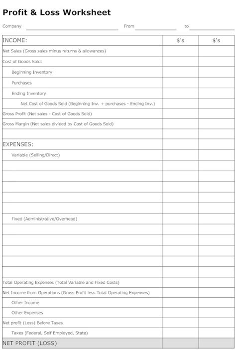 worksheet profit loss worksheet hunterhq free printables