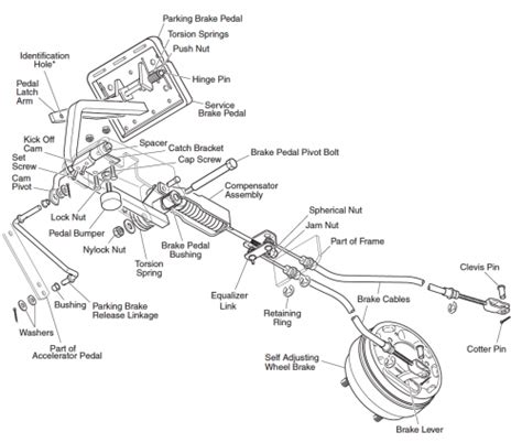 textron golf cart wiring diagram circuit diagram maker