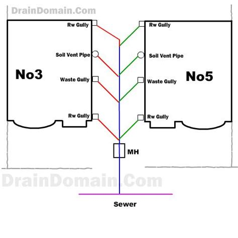 drainage layout my house drainage layout drawings