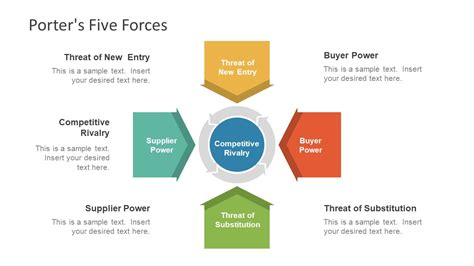 Industry Analysis Powerpoint Template Slidemodel Industry Analysis Template