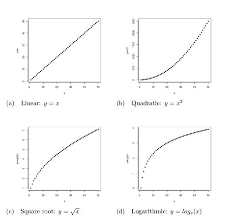 tutorial latex figure combining sub figures to a single figure for submission to