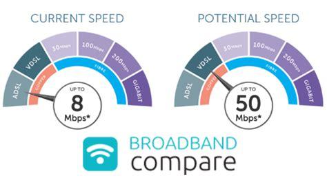 cheap home phone and broadband plans nz home plan