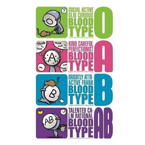 Simple Thingking About Blood Type 4 simple thinking about blood type apa golongan darahmu gubuknya itaita