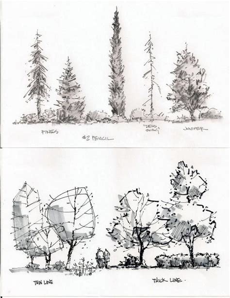 essential techniques for sketching the energy of places entourage sketches and drawings