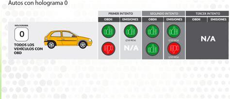 estado de mexico prorroga verificacion engomado amarillo 2016 en el edo mex verificacion autos engomado rojo 2016
