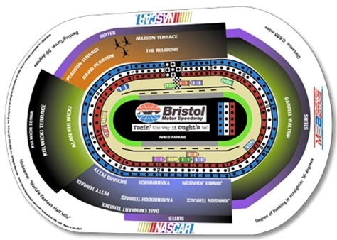 bristol motor speedway dimensions bristol motor speedway dimensions impremedia net