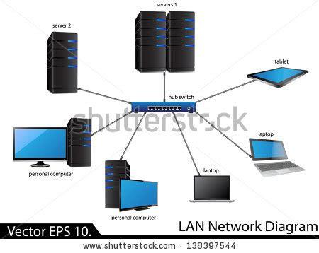 lan network diagram web server stock photos images pictures