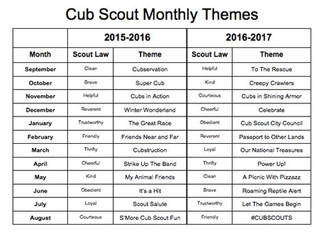 Cub Scout Monthly Themes 2015 2016 2016 2017 And There Are Links To Print Of Planning Scout Planning Calendar Template